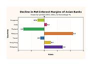 2D Bar Chart (Single Series), v.2