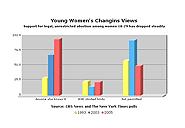 3D Column Chart (Multi-series), v.1