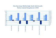 Combination Column 2D Charts (Multi-series), v.3