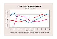 Line Charts, v.2