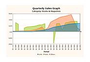 Line Charts, v.8